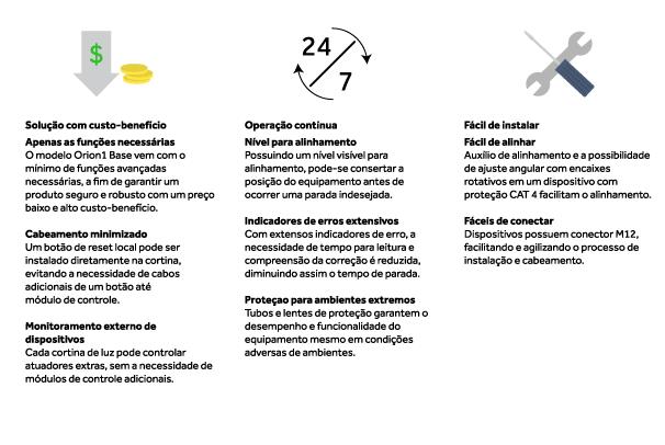 Características das Cortinas de Luz da Série Orion1 Base