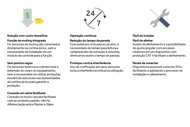 Características das Cortinas de Luz da Série Orion1 Extended