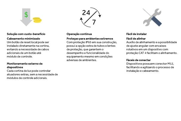 Características das Cortinas de Luz da Série Orion2 Base