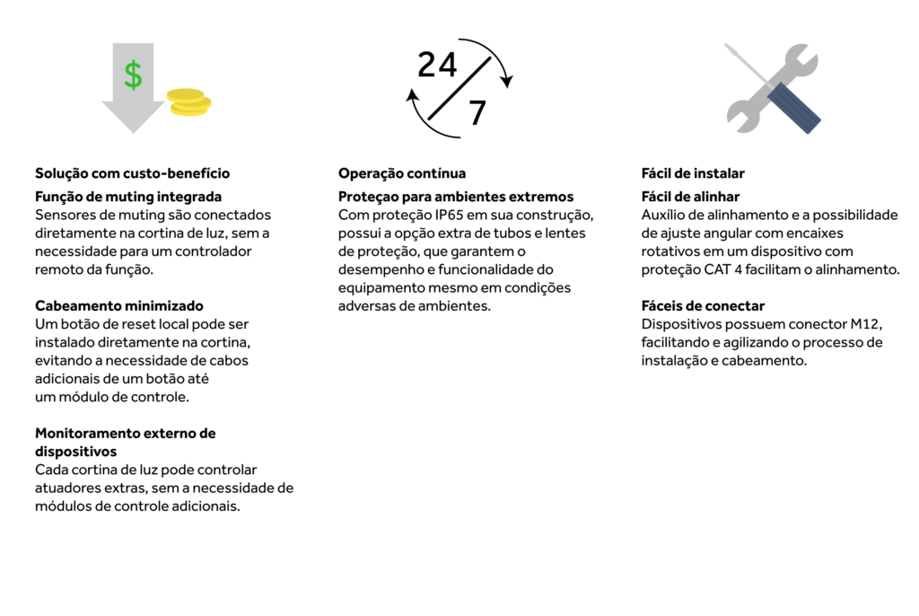 Características das Cortinas de Luz da Série Orion2 Extended