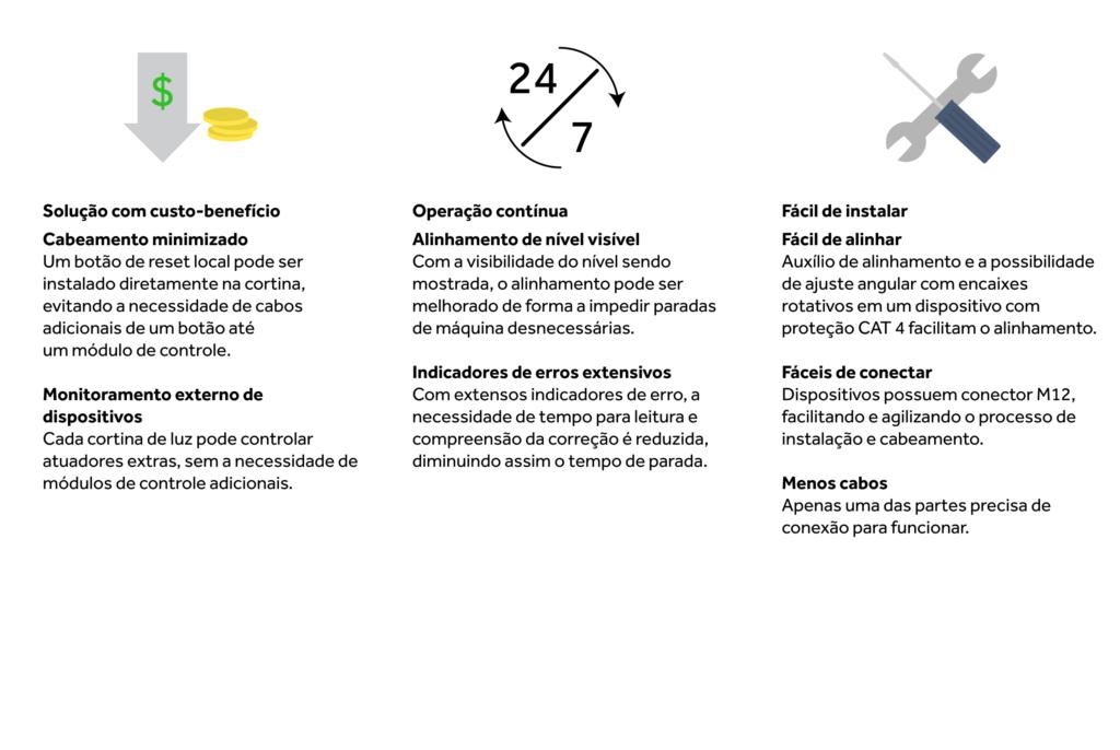 Características das Cortinas de Luz da Série Orion3 Base