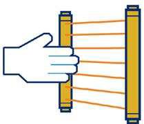 Cortinas de Luz para detecção de mãos