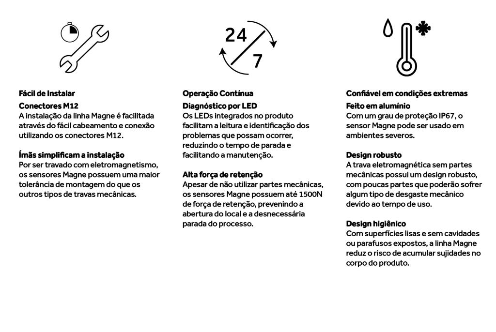 Características da linha Magne