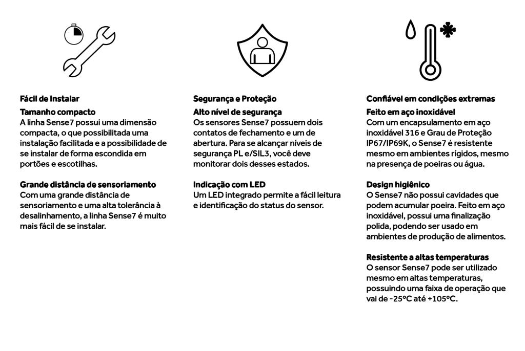 Características da linha Sense7